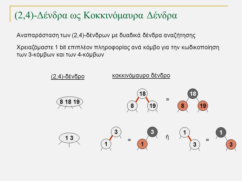 (2,4)-Δένδρα ως Κοκκινόμαυρα Δένδρα TexPoint fonts used in EMF. Read the TexPoint manual before you delete this box.: AA A A A Χρειαζόμαστε 1 bit επιπ