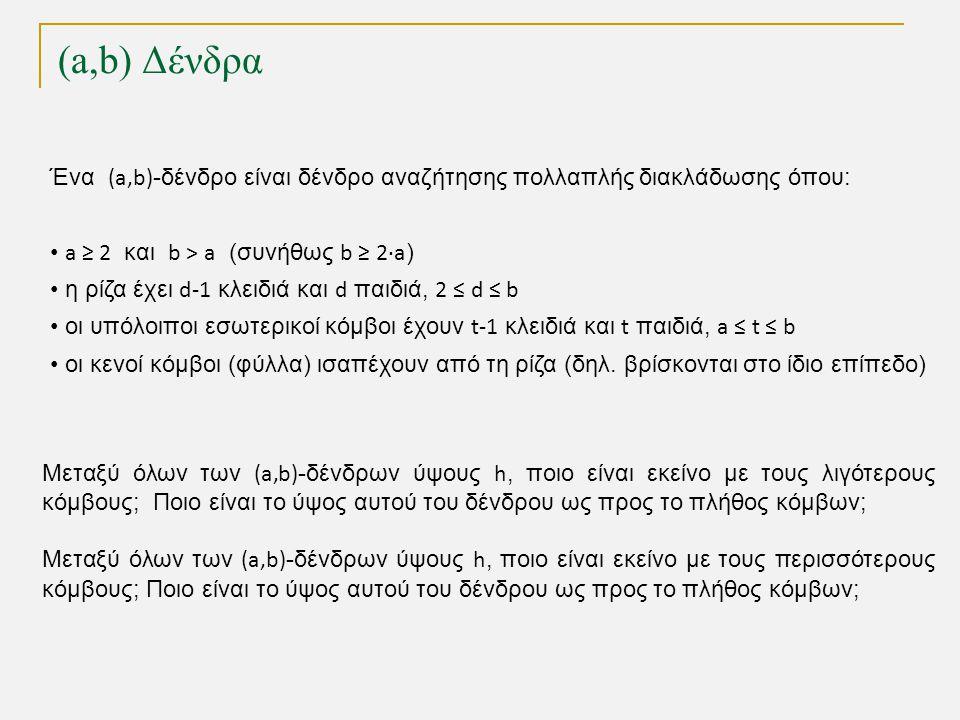 (2,4)-Δένδρα ως Κοκκινόμαυρα Δένδρα Εισαγωγή 9, 14 5 18 919 1 3 8 1 3 5 18 198 9 14 14 Η διαδικασία εισαγωγής είναι ανάλογη αυτής σε (2,4)-δένδρο