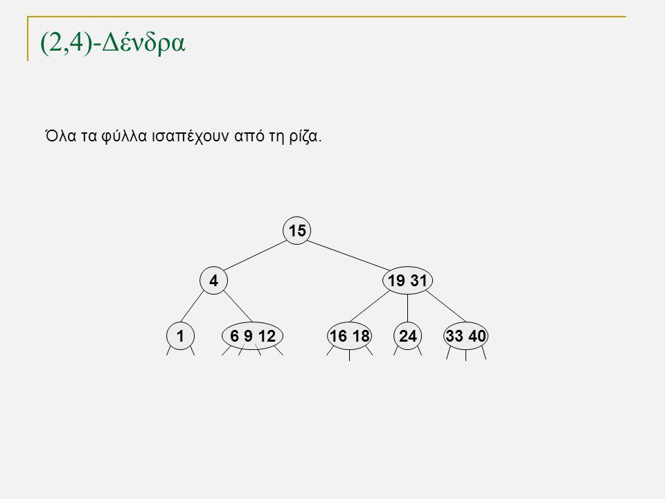 4 6 9 12 4 9 612 4 9 6 4 9 6 (2,4)-Δένδρα ως Κοκκινόμαυρα Δένδρα αλλαγή χρώματος (2,4)-δένδρο κοκκινόμαυρο δένδρο