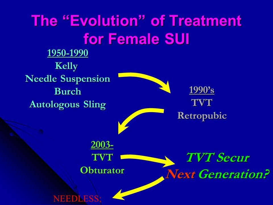The Evolution of Treatment for Female SUI 1950-1990Kelly Needle Suspension Burch Autologous Sling 1990'sTVTRetropubic 2003-TVTObturator TVT Secur Next Generation.