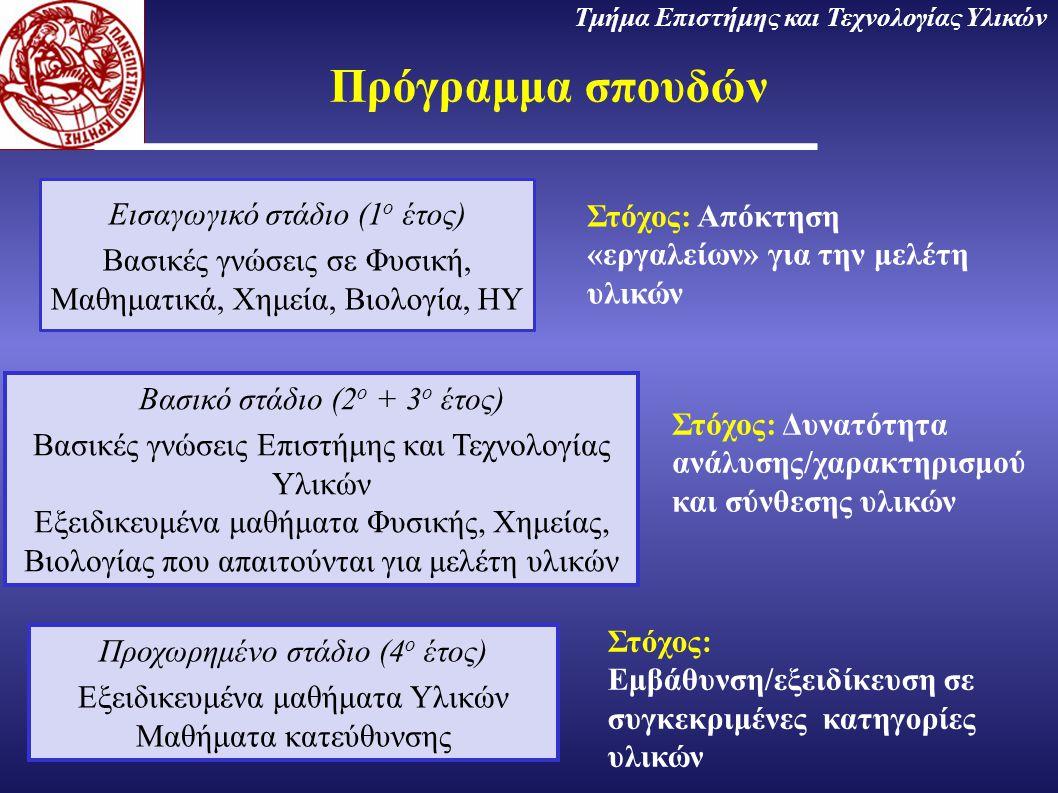 Πρόγραμμα σπουδών Τμήμα Επιστήμης και Τεχνολογίας Υλικών Εισαγωγικό στάδιο (1 ο έτος) Βασικές γνώσεις σε Φυσική, Μαθηματικά, Χημεία, Βιολογία, ΗΥ Στόχ