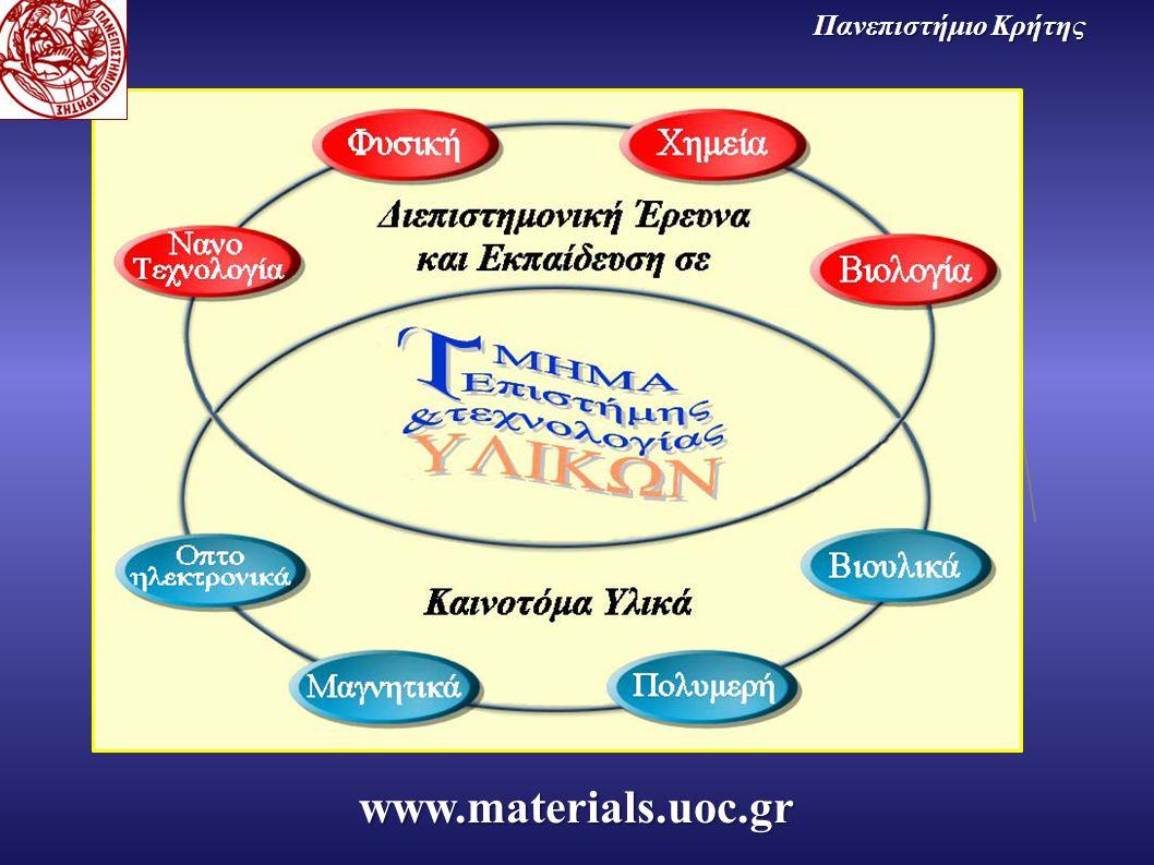Τμήμα Επιστήμης και Τεχνολογίας Υλικών Πανεπιστήμιο Κρήτης www.materials.uoc.gr