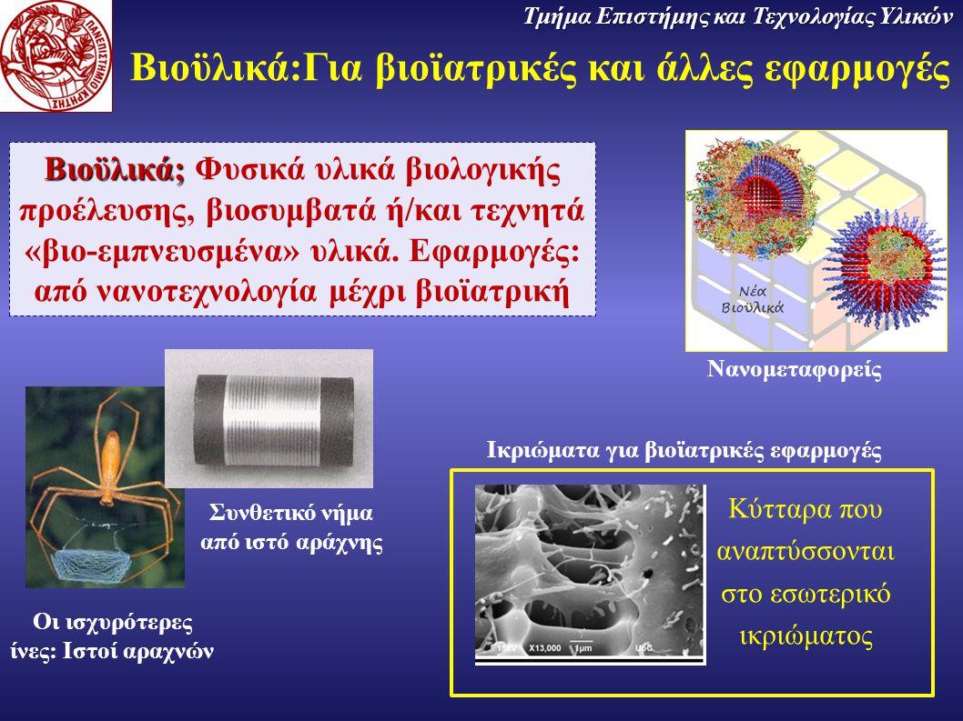 Βιοϋλικά:Για βιοϊατρικές και άλλες εφαρμογές Βιοϋλικά; Βιοϋλικά; Φυσικά υλικά βιολογικής προέλευσης, βιοσυμβατά ή/και τεχνητά «βιο-εμπνευσμένα» υλικά.
