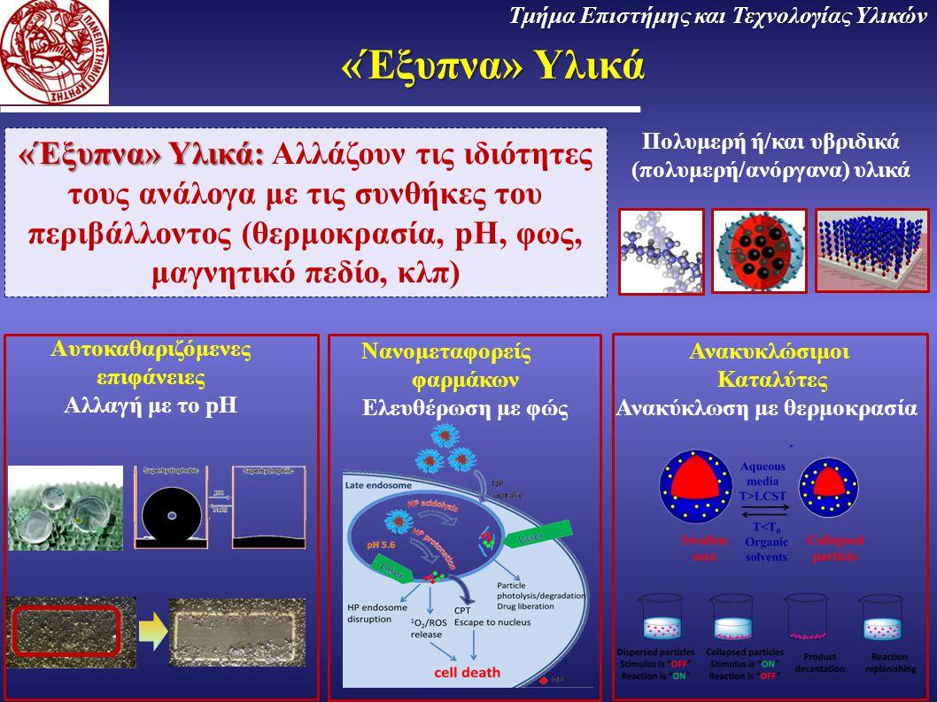 «Έξυπνα» Υλικά Τμήμα Επιστήμης και Τεχνολογίας Υλικών «Έξυπνα» Υλικά: «Έξυπνα» Υλικά: Αλλάζουν τις ιδιότητες τους ανάλογα με τις συνθήκες του περιβάλλ