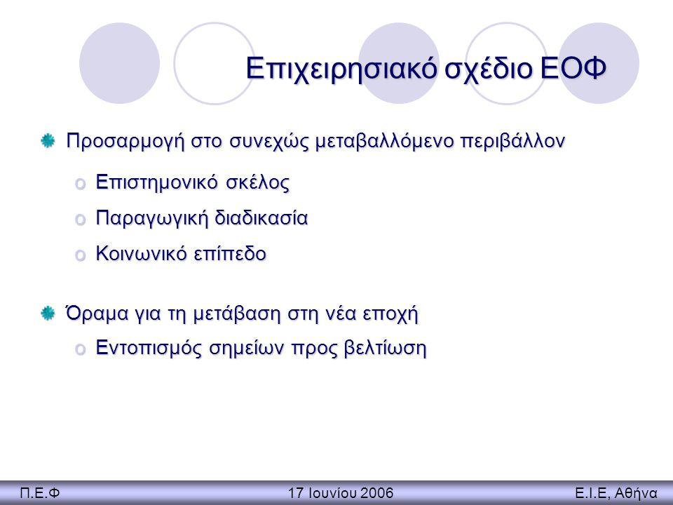 Επιχειρησιακό σχέδιο ΕΟΦ Προσαρμογή στο συνεχώς μεταβαλλόμενο περιβάλλον oΕπιστημονικό σκέλος oΠαραγωγική διαδικασία oΚοινωνικό επίπεδο Όραμα για τη μ