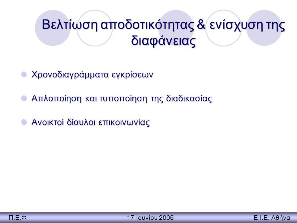 Βελτίωση αποδοτικότητας & ενίσχυση της διαφάνειας Χρονοδιαγράμματα εγκρίσεων Χρονοδιαγράμματα εγκρίσεων Απλοποίηση και τυποποίηση της διαδικασίας Απλο