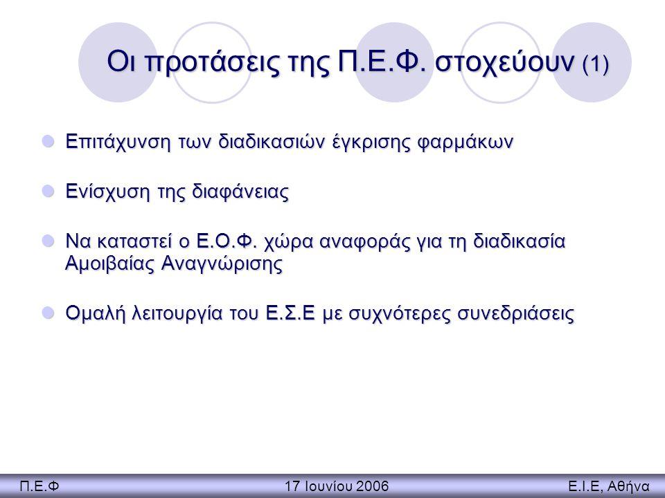 Οι προτάσεις της Π.Ε.Φ.στοχεύουν (2) Εξωτερικοί συνεργάτες του Ε.Ο.Φ.