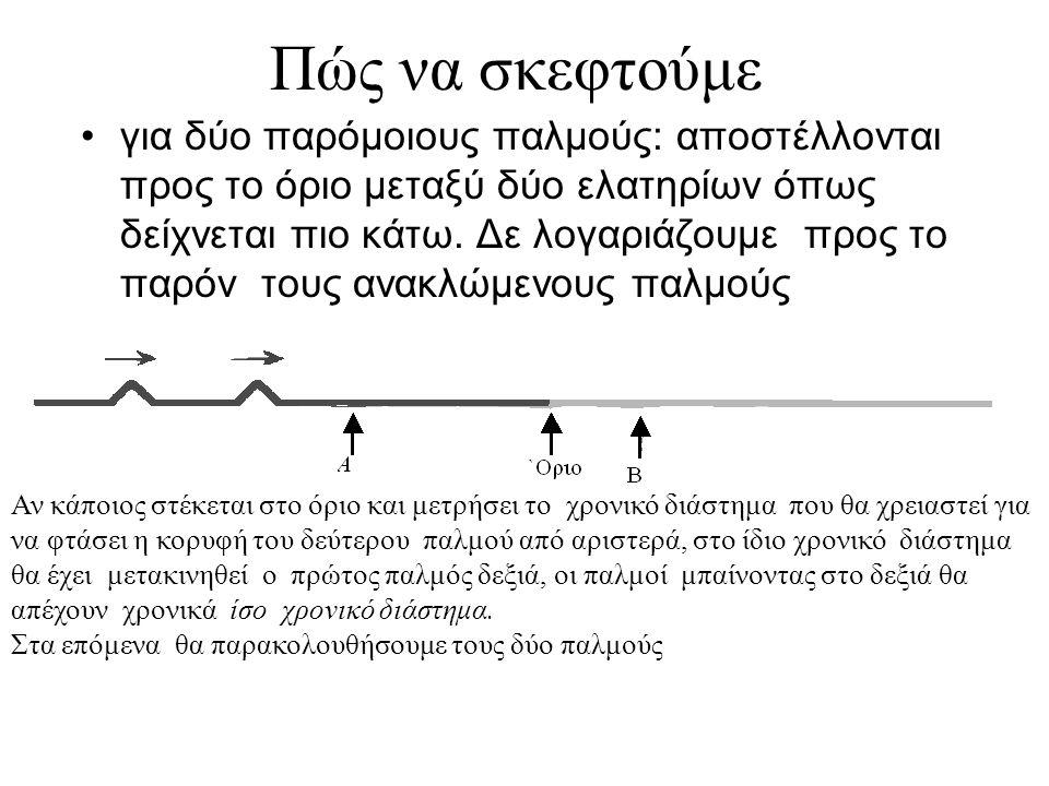 Σύγκριση τάσεων - πυκνοτήτων. Η τάση είναι η ίδια, διότι το όριο δεν επιταχύνεται οριζόντια, άρα η οριζόντια συνιστώσα της ΟΛΙΚΗΣ δύναμης στο όριο = 0
