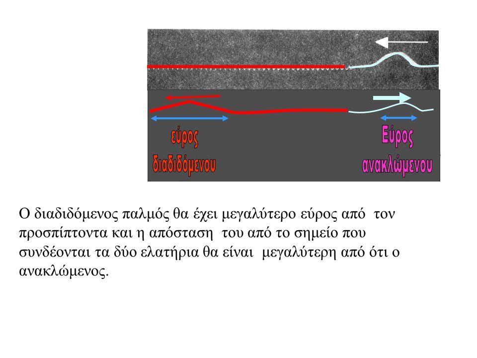 Ο διαδιδόμενος παλμός θα έχει μεγαλύτερο εύρος από τον προσπίπτοντα και η απόσταση του από το σημείο που συνδέονται τα δύο ελατήρια θα είναι μεγαλύτερ
