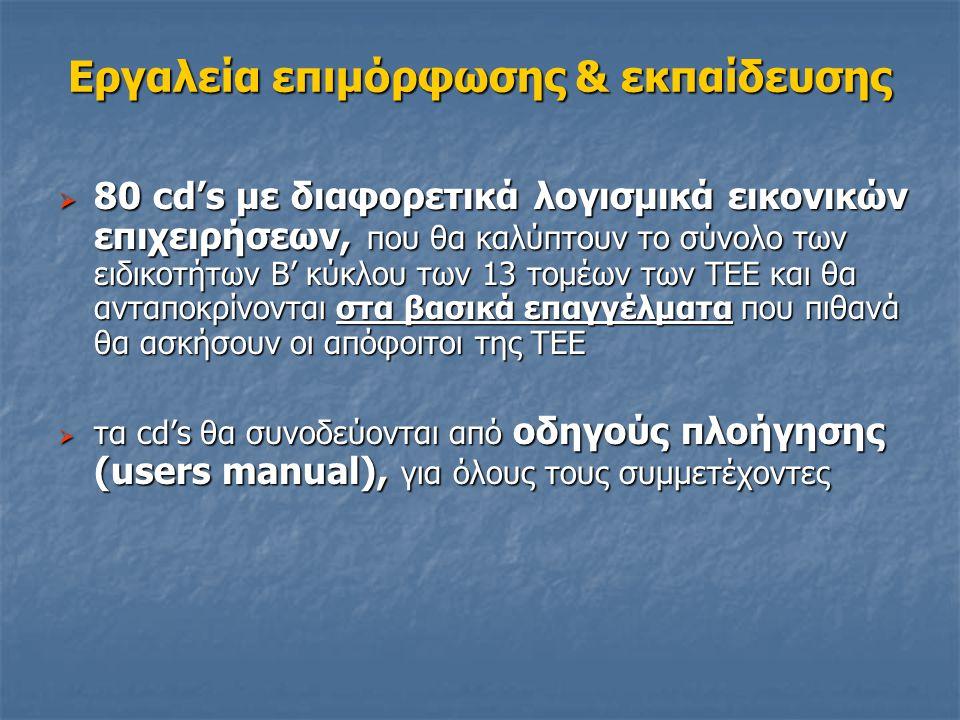 Εργαλεία επιμόρφωσης & εκπαίδευσης  80 cd's με διαφορετικά λογισμικά εικονικών επιχειρήσεων, που θα καλύπτουν το σύνολο των ειδικοτήτων Β' κύκλου των
