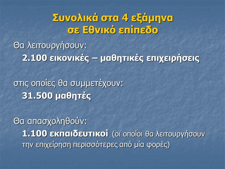 Συνολικά στα 4 εξάμηνα σε Εθνικό επίπεδο Θα λειτουργήσουν: 2.100 εικονικές – μαθητικές επιχειρήσεις στις οποίες θα συμμετέχουν: 31.500 μαθητές 31.500