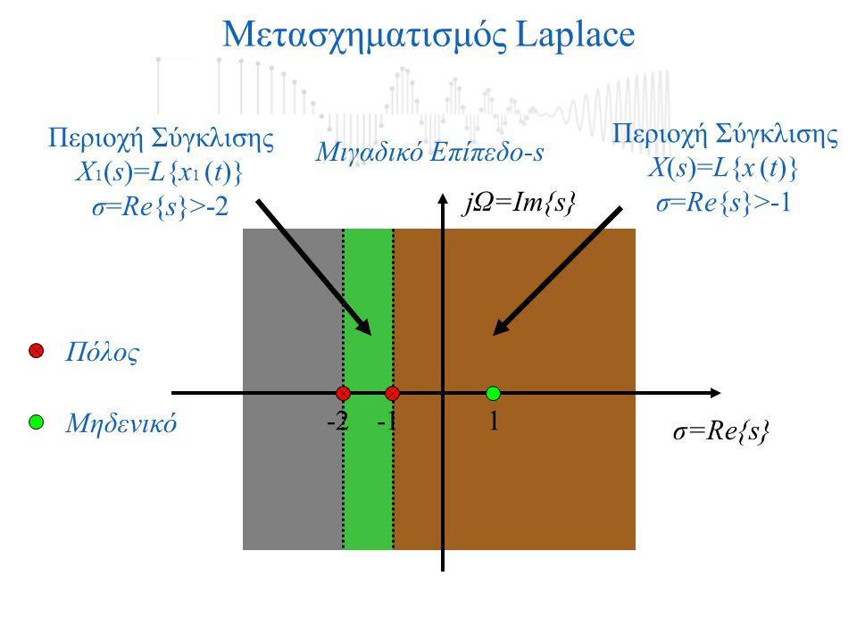 Μετασχηματισμός Laplace σ=Re{s} Μιγαδικό Επίπεδο-s Περιοχή Σύγκλισης X(s)=L{x (t)} σ=Re{s}>-1 -21 Περιοχή Σύγκλισης X 1 (s)=L{x 1 (t)} σ=Re{s}>-2 Πόλος Μηδενικό jΩ=Im{s}