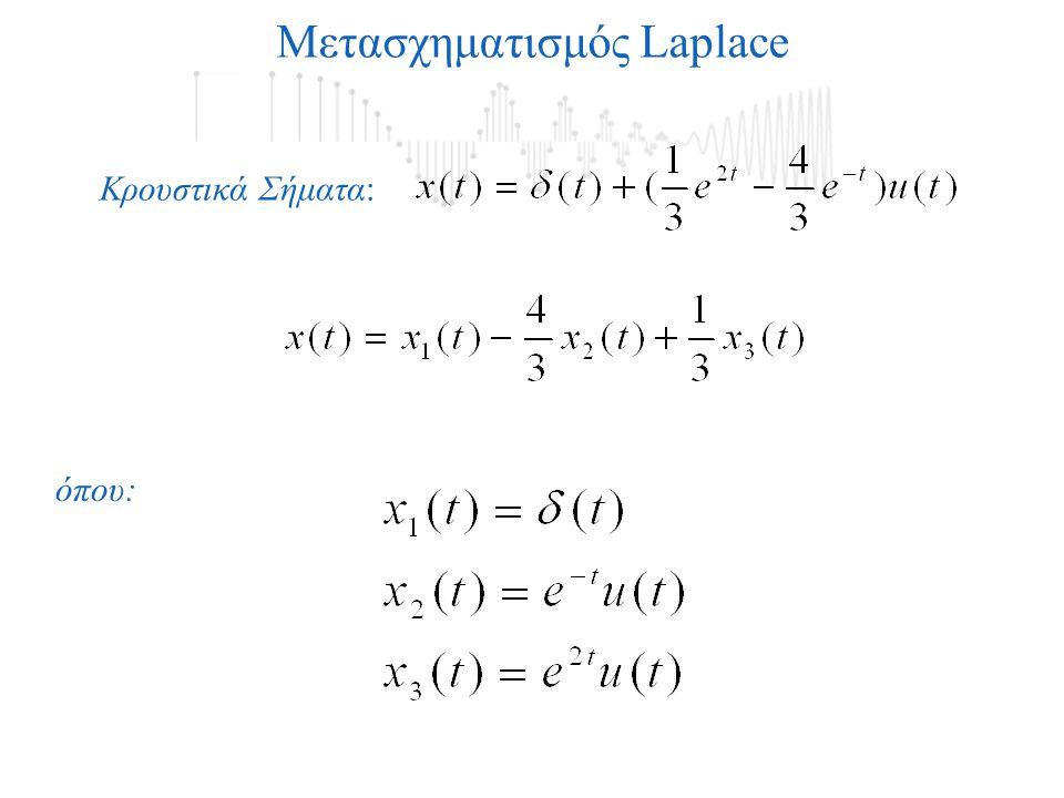 Μετασχηματισμός Laplace όπου: Κρουστικά Σήματα: