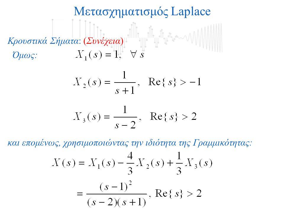 Μετασχηματισμός Laplace Κρουστικά Σήματα: (Συνέχεια) Όμως: και επομένως, χρησιμοποιώντας την ιδιότητα της Γραμμικότητας: