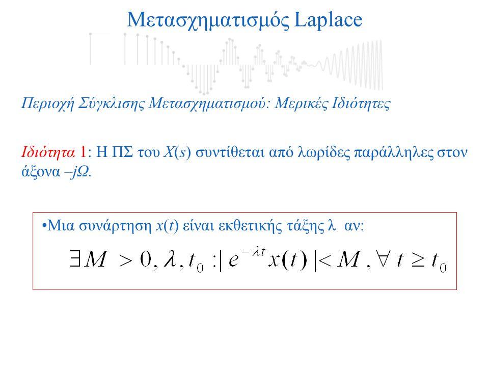 Περιοχή Σύγκλισης Μετασχηματισμού: Μερικές Ιδιότητες Μετασχηματισμός Laplace Ιδιότητα 1: Η ΠΣ του Χ(s) συντίθεται από λωρίδες παράλληλες στον άξονα –jΩ.