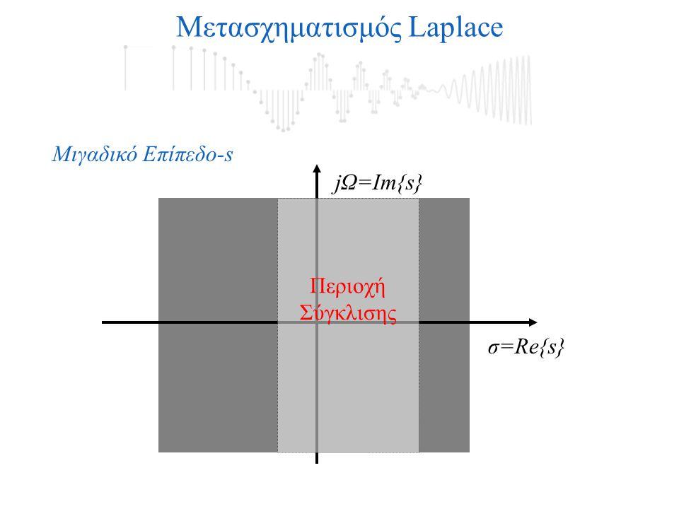 jΩ=Im{s} σ=Re{s} Μιγαδικό Επίπεδο-s Μετασχηματισμός Laplace Περιοχή Σύγκλισης