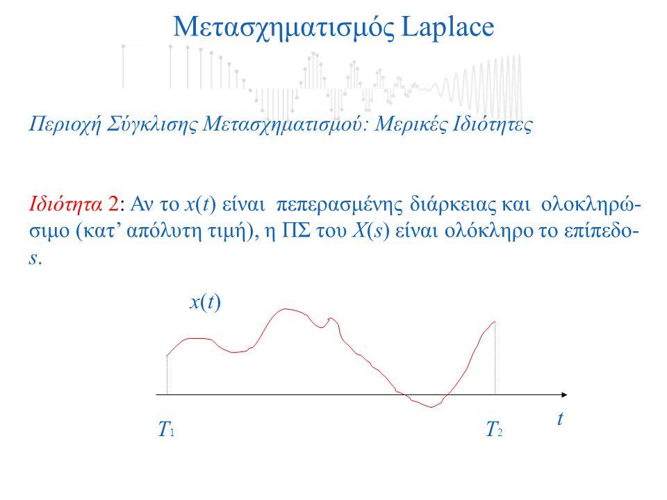 Μετασχηματισμός Laplace Περιοχή Σύγκλισης Μετασχηματισμού: Μερικές Ιδιότητες Ιδιότητα 2: Αν το x(t) είναι πεπερασμένης διάρκειας και ολοκληρώ- σιμo (κατ' απόλυτη τιμή), η ΠΣ του Χ(s) είναι ολόκληρο το επίπεδο- s.