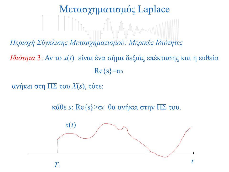 Μετασχηματισμός Laplace Περιοχή Σύγκλισης Μετασχηματισμού: Μερικές Ιδιότητες Ιδιότητα 3: Αν το x(t) είναι ένα σήμα δεξιάς επέκτασης και η ευθεία ανήκει στη ΠΣ του Χ(s), τότε: Re{s}=σ 0 κάθε s: Re{s}>σ 0 θα ανήκει στην ΠΣ του.