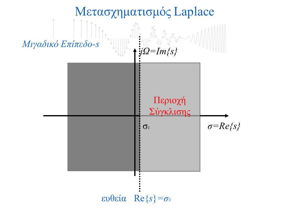 jΩ=Im{s} σ=Re{s} Μιγαδικό Επίπεδο-s Μετασχηματισμός Laplace Περιοχή Σύγκλισης ευθεία Re{s}=σ 0 σ0σ0