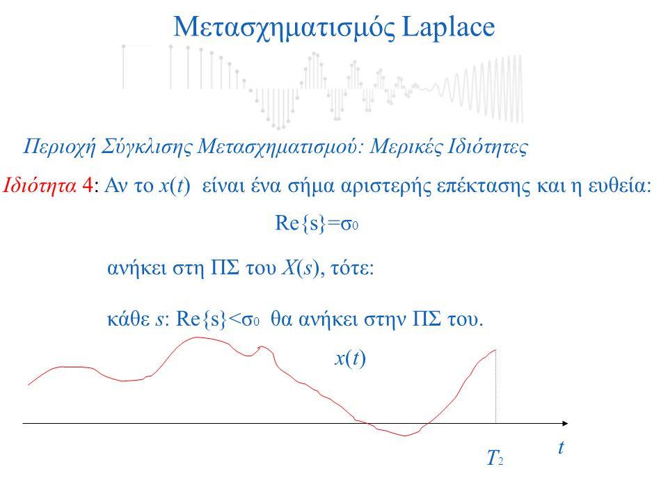 Μετασχηματισμός Laplace Περιοχή Σύγκλισης Μετασχηματισμού: Μερικές Ιδιότητες Ιδιότητα 4: Αν το x(t) είναι ένα σήμα αριστερής επέκτασης και η ευθεία: ανήκει στη ΠΣ του Χ(s), τότε: Re{s}=σ 0 κάθε s: Re{s}<σ 0 θα ανήκει στην ΠΣ του.