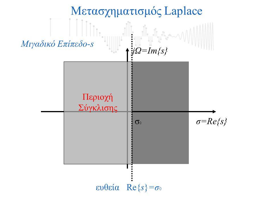 jΩ=Im{s} σ=Re{s} Μιγαδικό Επίπεδο-s Μετασχηματισμός Laplace σ0σ0 Περιοχή Σύγκλισης ευθεία Re{s}=σ 0