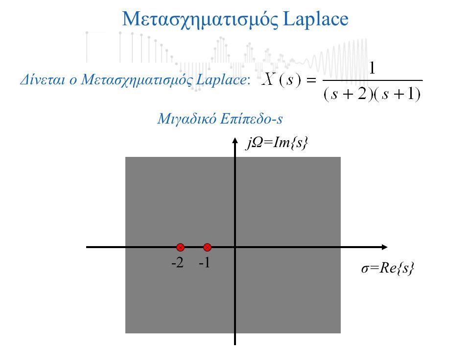Μετασχηματισμός Laplace Δίνεται ο Μετασχηματισμός Laplace: jΩ=Im{s} σ=Re{s} Μιγαδικό Επίπεδο-s -2