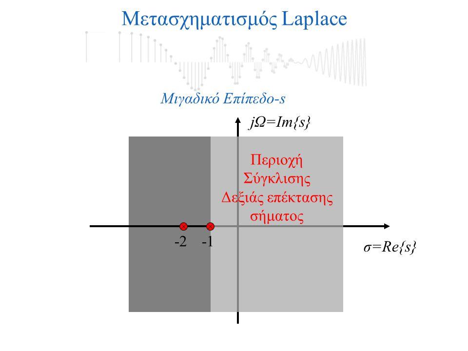 Μετασχηματισμός Laplace jΩ=Im{s} σ=Re{s} Μιγαδικό Επίπεδο-s -2 Περιοχή Σύγκλισης Δεξιάς επέκτασης σήματος