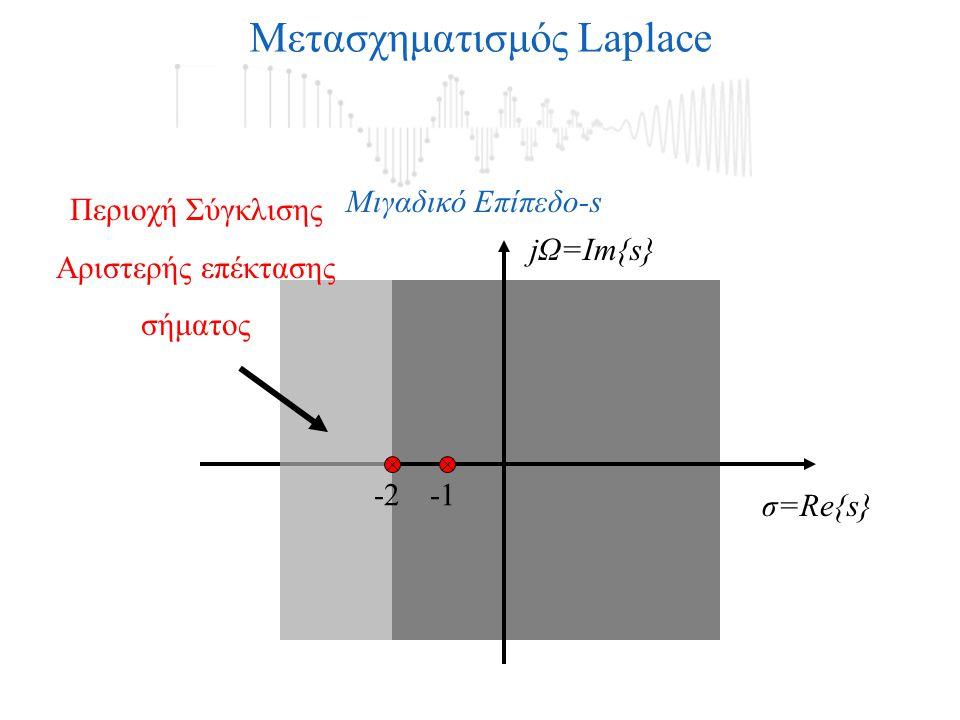 Μετασχηματισμός Laplace jΩ=Im{s} σ=Re{s} Μιγαδικό Επίπεδο-s -2 Περιοχή Σύγκλισης Αριστερής επέκτασης σήματος