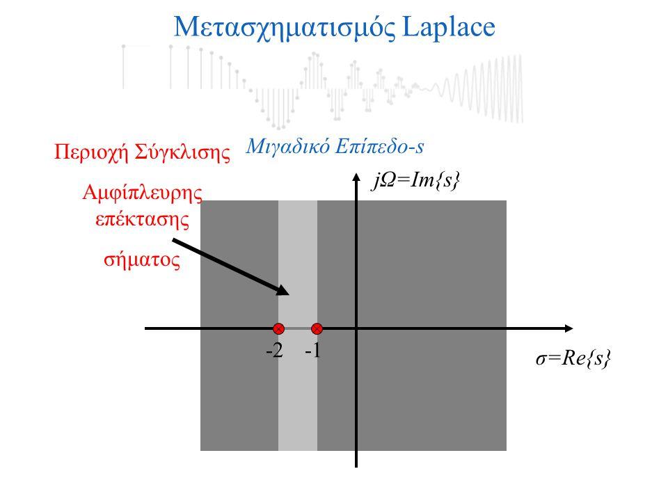 Μετασχηματισμός Laplace jΩ=Im{s} σ=Re{s} Μιγαδικό Επίπεδο-s -2 Περιοχή Σύγκλισης Αμφίπλευρης επέκτασης σήματος