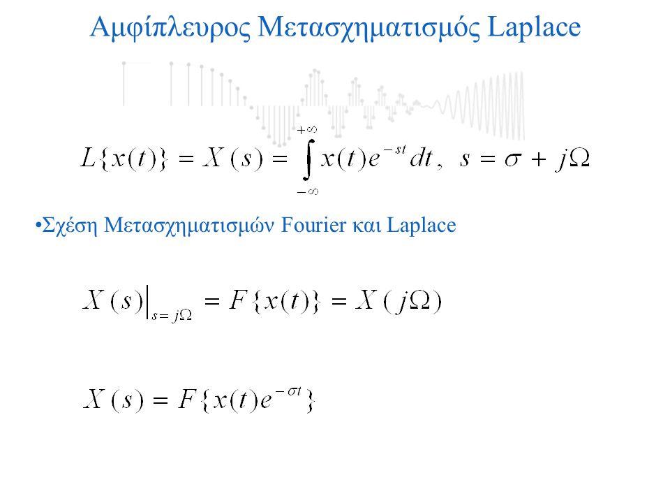 Αμφίπλευρος Μετασχηματισμός Laplace Σχέση Μετασχηματισμών Fourier και Laplace