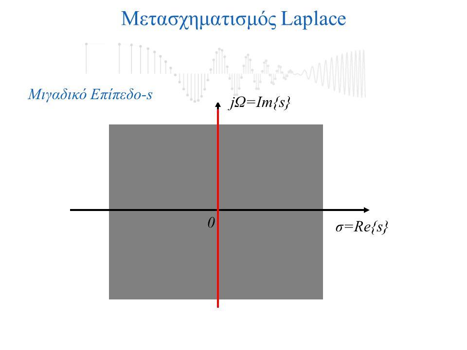 Μετασχηματισμός Laplace σ=Re{s} 0 Μιγαδικό Επίπεδο-s jΩ=Im{s}