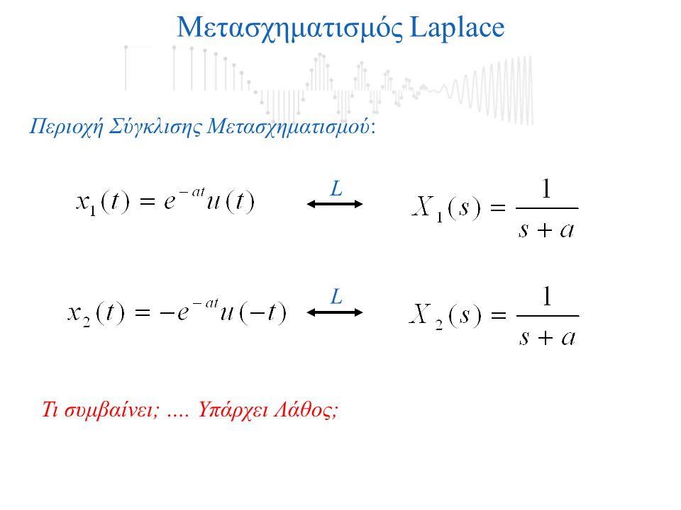 Μετασχηματισμός Laplace L L Περιοχή Σύγκλισης Μετασχηματισμού: Τι συμβαίνει; …. Υπάρχει Λάθος;