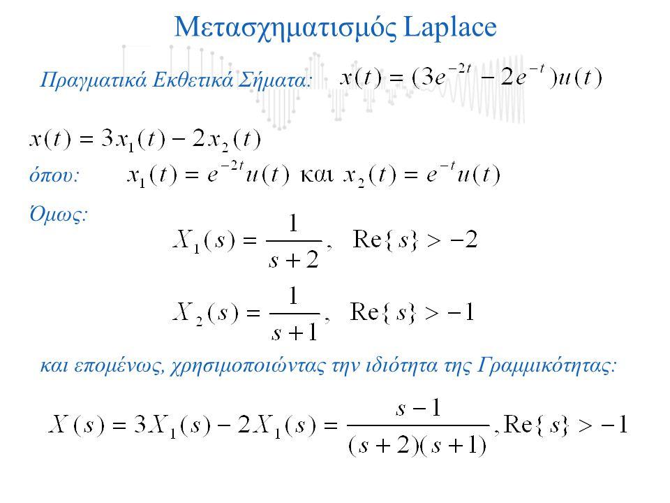 Μετασχηματισμός Laplace Πραγματικά Εκθετικά Σήματα: όπου: Όμως: και επομένως, χρησιμοποιώντας την ιδιότητα της Γραμμικότητας: