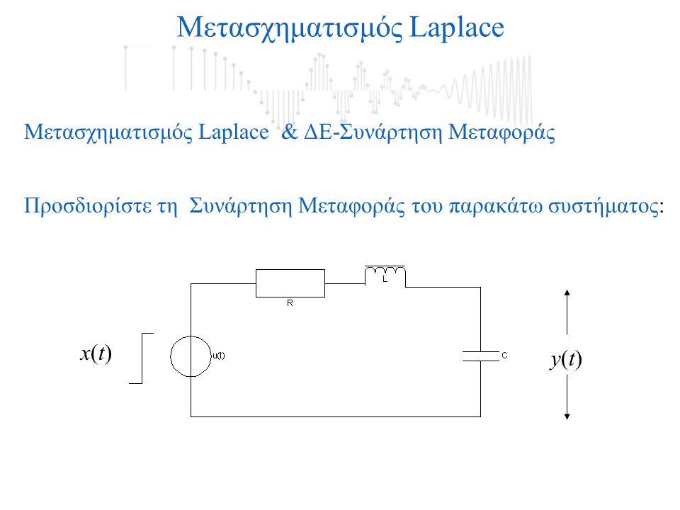 Μετασχηματισμός Laplace Μετασχηματισμός Laplace & ΔΕ-Συνάρτηση Μεταφοράς Προσδιορίστε τη Συνάρτηση Μεταφοράς του παρακάτω συστήματος: y(t)y(t) x(t)x(t