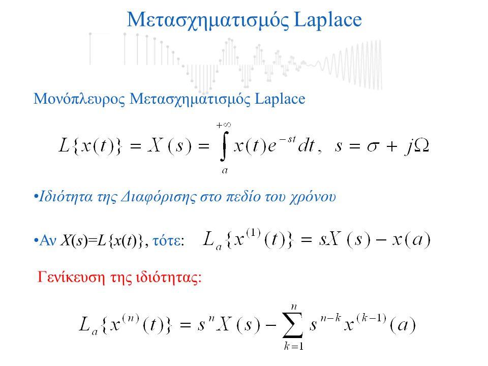 Μετασχηματισμός Laplace Μονόπλευρος Μετασχηματισμός Laplace Ιδιότητα της Διαφόρισης στο πεδίο του χρόνου Αν X(s)=L{x(t)}, τότε: Γενίκευση της ιδιότητας: