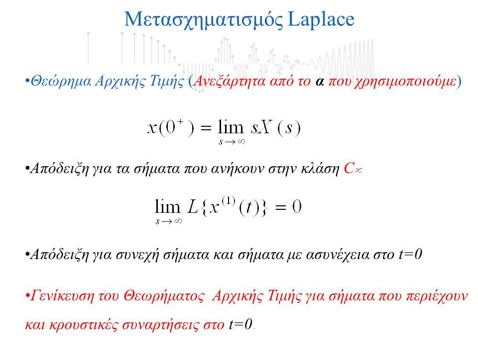 Μετασχηματισμός Laplace Θεώρημα Αρχικής Τιμής (Ανεξάρτητα από το α που χρησιμοποιούμε) Απόδειξη για τα σήματα που ανήκουν στην κλάση C  Απόδειξη για