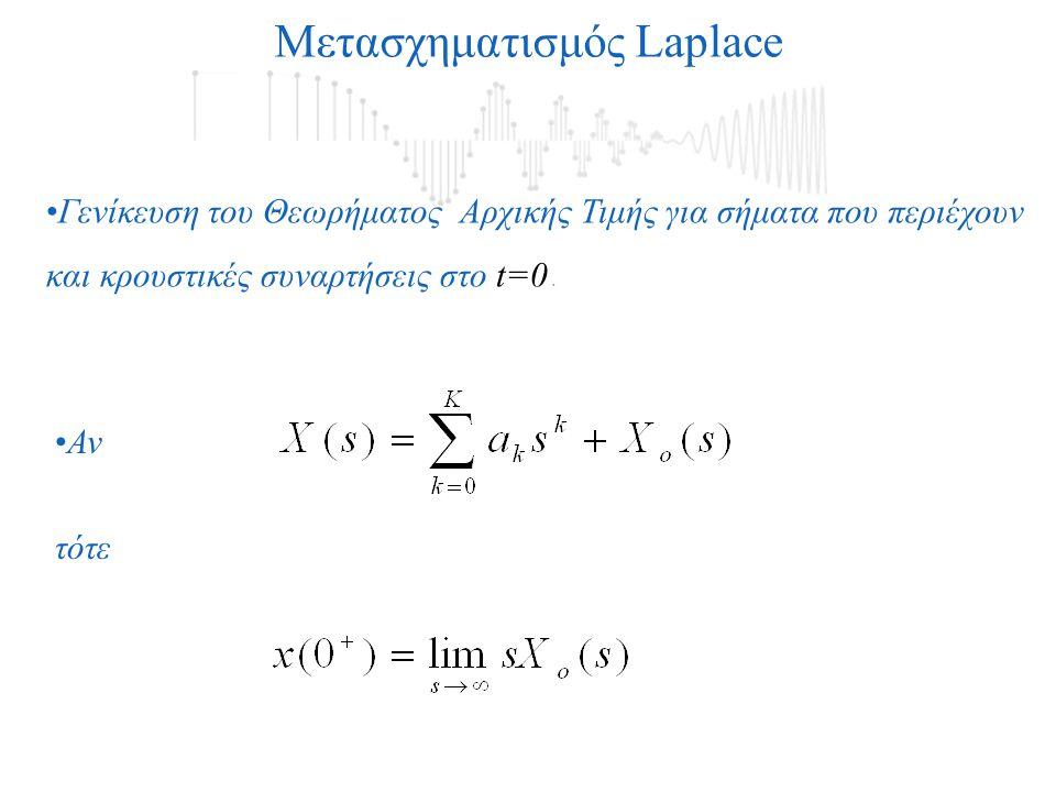 Μετασχηματισμός Laplace Αν Γενίκευση του Θεωρήματος Αρχικής Τιμής για σήματα που περιέχουν και κρουστικές συναρτήσεις στο t=0. τότε