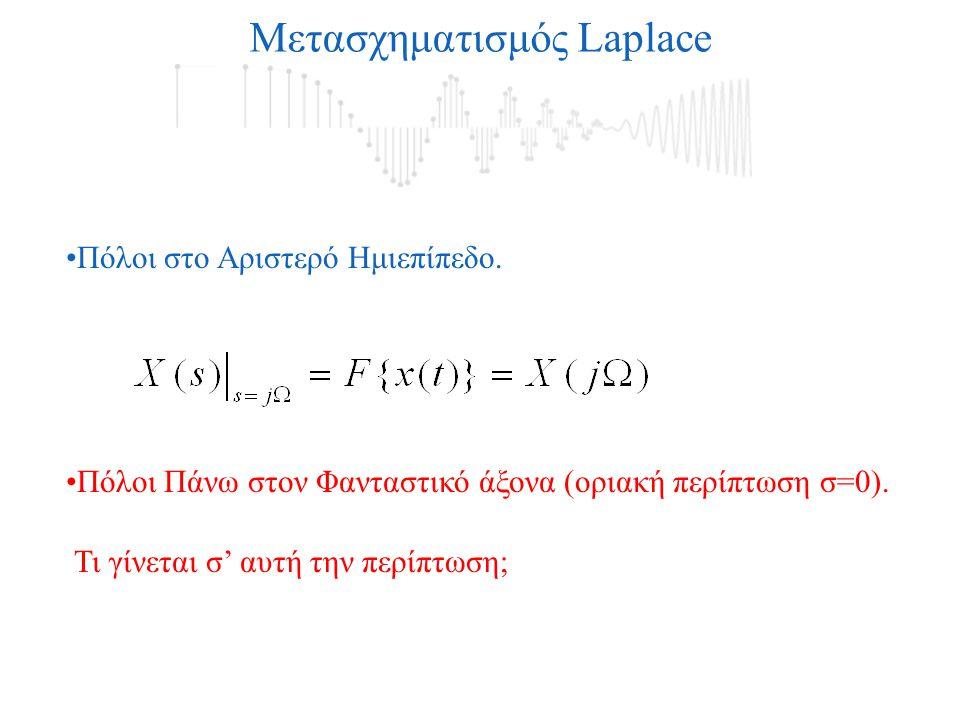 Μετασχηματισμός Laplace Πόλοι Πάνω στον Φανταστικό άξονα (οριακή περίπτωση σ=0). Πόλοι στο Αριστερό Ημιεπίπεδο. Τι γίνεται σ' αυτή την περίπτωση;