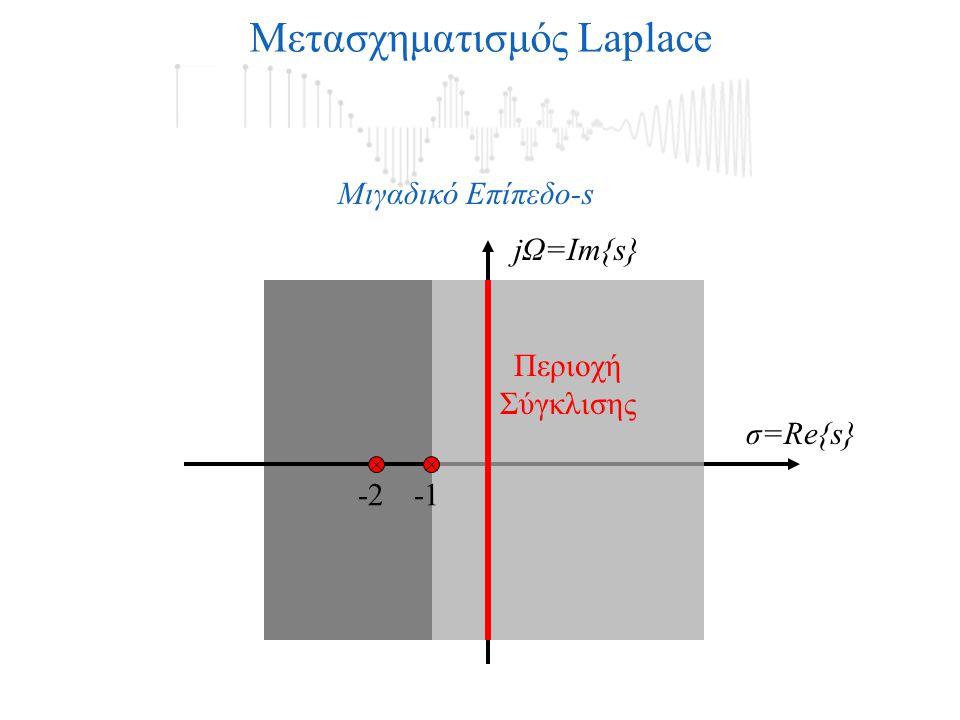 Μετασχηματισμός Laplace Μιγαδικό Επίπεδο-s jΩ=Im{s} σ=Re{s} -2 Περιοχή Σύγκλισης