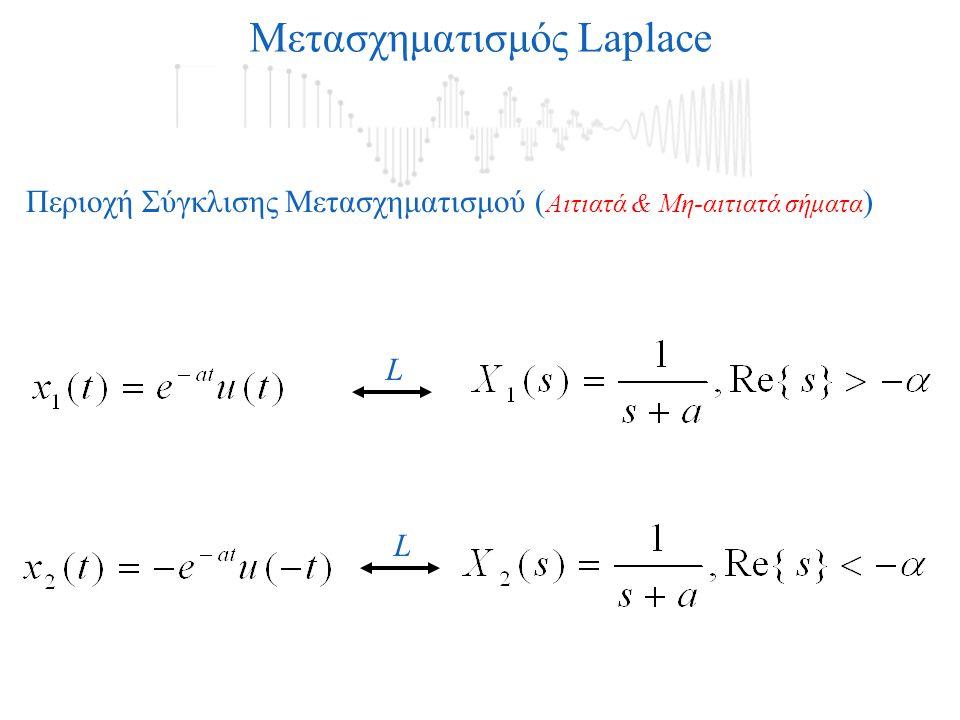 Μετασχηματισμός Laplace jΩ=Im{s} σ=Re{s} Μιγαδικό Επίπεδο-s Περιοχή Σύγκλισης X 2 (s)=L{x 2 (t)} σ=Re{s}<-α Περιοχή Σύγκλισης X 1 (s)=L{x 1 (t)} σ=Re{s}>-α σ=-α Πόλος