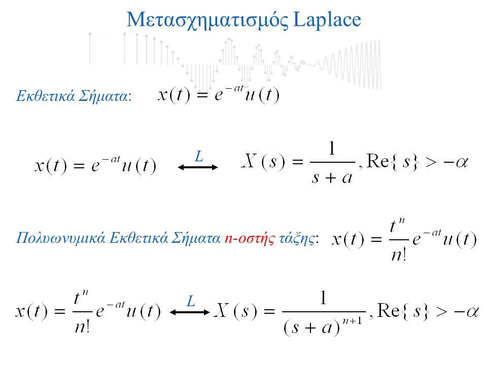 Μετασχηματισμός Laplace Μονόπλευρος Μετασχηματισμός Laplace Θεώρημα Αρχικής και Τελικής τιμής