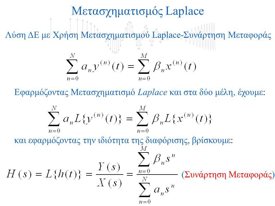 Μετασχηματισμός Laplace Λύση ΔΕ με Χρήση Μετασχηματισμού Laplace-Συνάρτηση Μεταφοράς Εφαρμόζοντας Μετασχηματισμό Laplace και στα δύο μέλη, έχουμε: και εφαρμόζοντας την ιδιότητα της διαφόρισης, βρίσκουμε: (Συνάρτηση Μεταφοράς)