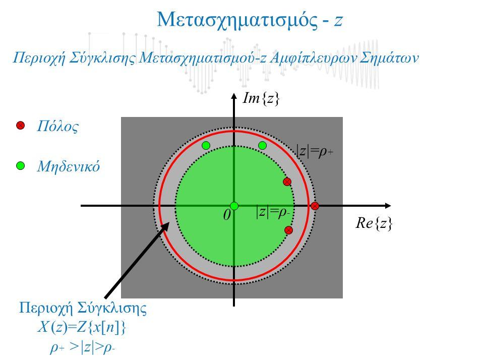 Im{z} Re{z} Μετασχηματισμός - z Περιοχή Σύγκλισης Μετασχηματισμού-z Αμφίπλευρων Σημάτων |z|=ρ - Πόλος Μηδενικό 0 Περιοχή Σύγκλισης X (z)=Z{x[n]} ρ + >|z|>ρ - |z|=ρ +