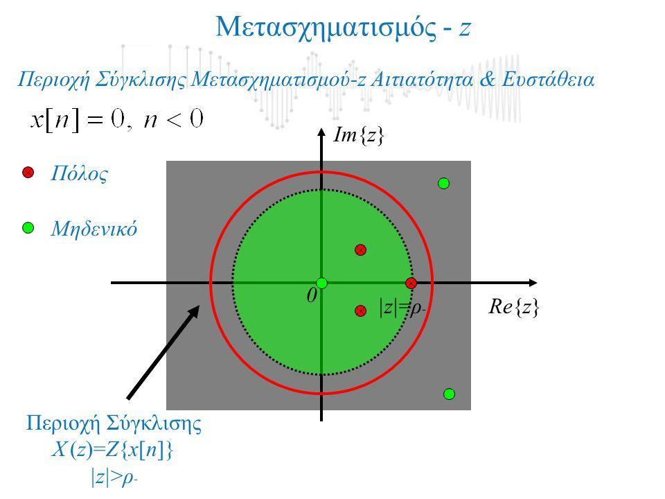 Im{z} Re{z} Μετασχηματισμός - z Περιοχή Σύγκλισης Μετασχηματισμού-z Αιτιατότητα & Ευστάθεια |z|=ρ - Πόλος Μηδενικό 0 Περιοχή Σύγκλισης X (z)=Z{x[n]} |z|>ρ -