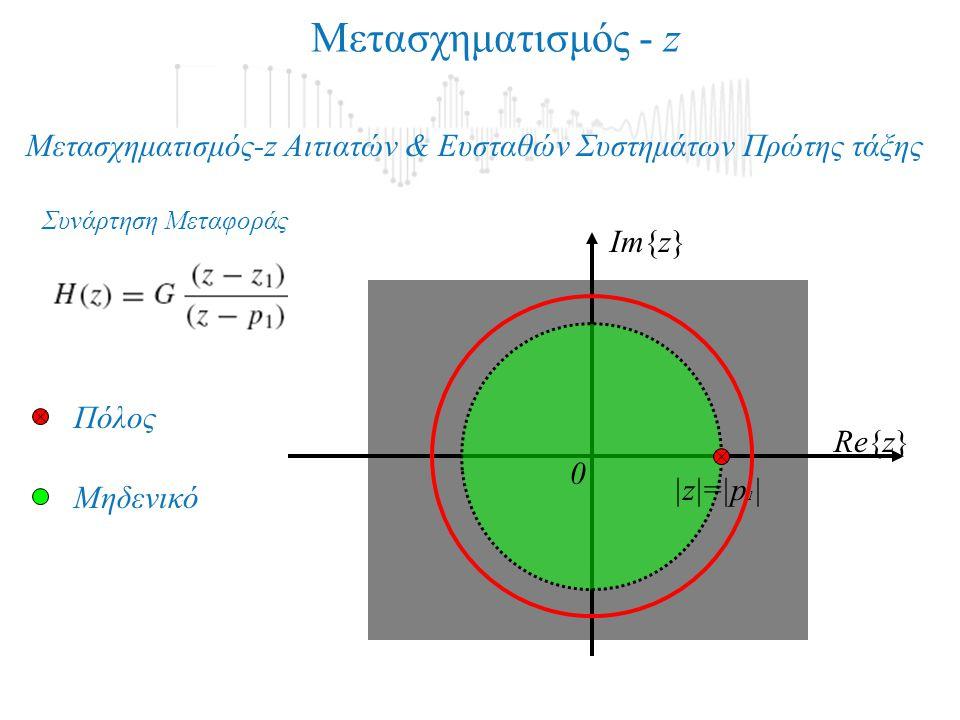 Μετασχηματισμός - z Μετασχηματισμός-z Αιτιατών & Ευσταθών Συστημάτων Πρώτης τάξης Συνάρτηση Μεταφοράς Im{z} Re{z} |z|=|p 1 | 0 Πόλος Μηδενικό