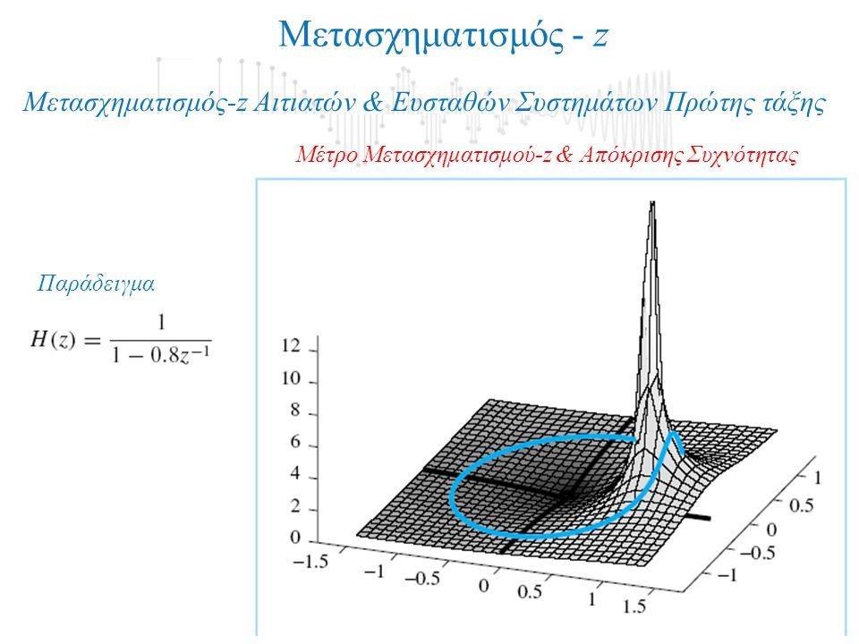 Μετασχηματισμός - z Μετασχηματισμός-z Αιτιατών & Ευσταθών Συστημάτων Πρώτης τάξης Μέτρο Μετασχηματισμού-z & Απόκρισης Συχνότητας Παράδειγμα