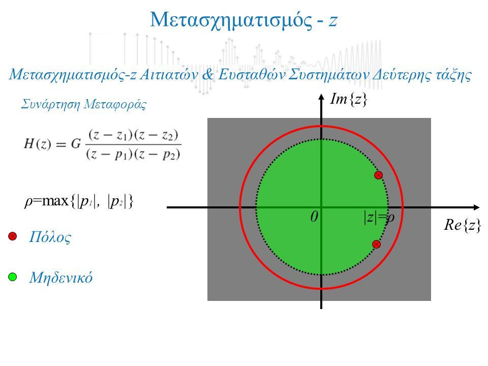 Μετασχηματισμός - z Μετασχηματισμός-z Αιτιατών & Ευσταθών Συστημάτων Δεύτερης τάξης Συνάρτηση Μεταφοράς Im{z} Re{z} |z|=ρ0 Πόλος Μηδενικό ρ=max{|p 1 |, |p 2 |}