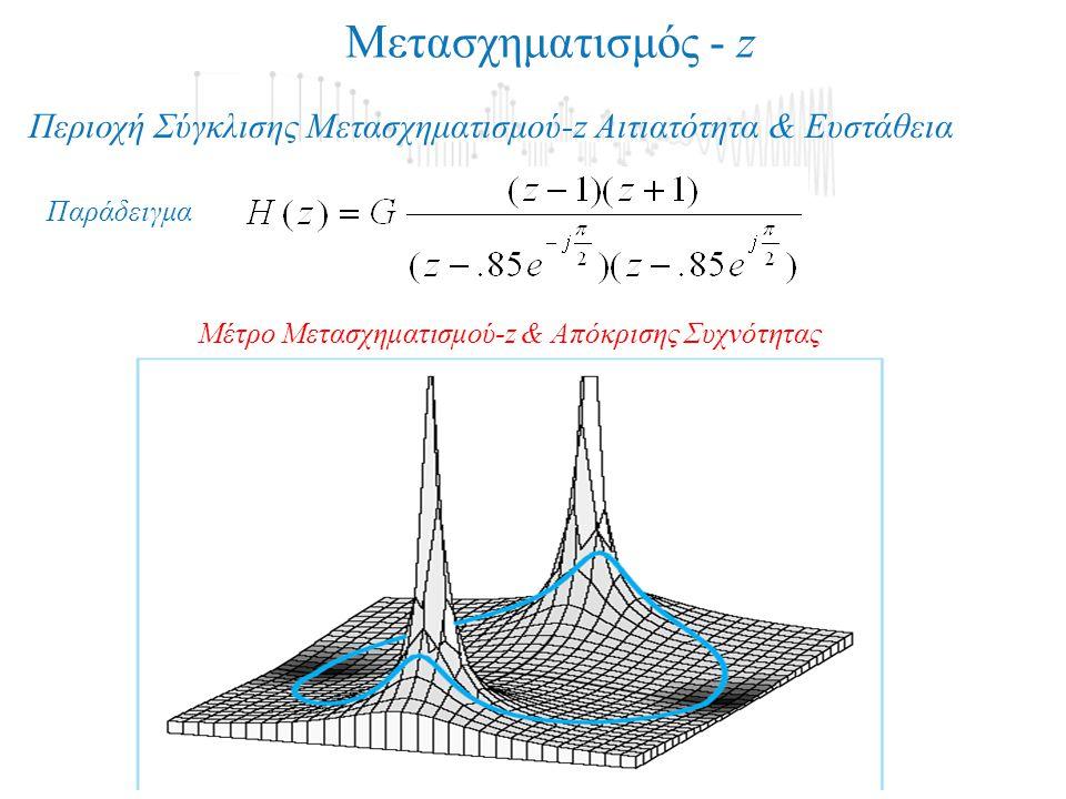 Μετασχηματισμός - z Περιοχή Σύγκλισης Μετασχηματισμού-z Αιτιατότητα & Ευστάθεια Μέτρο Μετασχηματισμού-z & Απόκρισης Συχνότητας Παράδειγμα