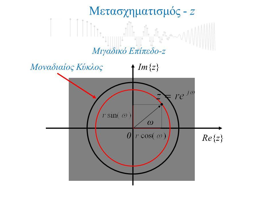 Im{z} Re{z} Μιγαδικό Επίπεδο-z 0 Μετασχηματισμός - z ω Μοναδιαίος Κύκλος