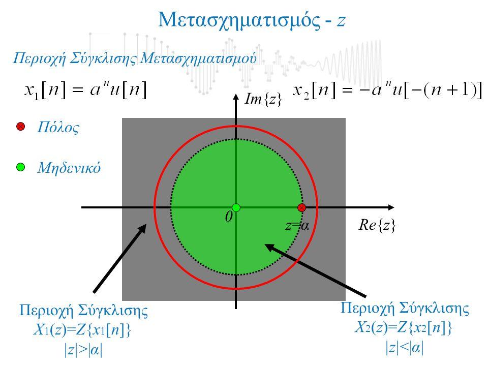 Im{z} Re{z} Μετασχηματισμός - z Περιοχή Σύγκλισης Μετασχηματισμού z=αz=α Πόλος Μηδενικό 0 Περιοχή Σύγκλισης X 2 (z)=Z{x 2 [n]} |z|<|α| Περιοχή Σύγκλισης X 1 (z)=Z{x 1 [n]} |z|>|α|